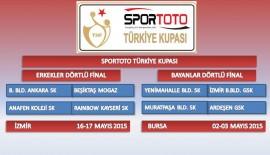 Sportoto Türkiye Kupası dörtlü final eşleşmeleri