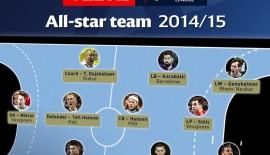 Yıldız Takımı 2015