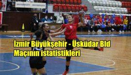 İzmir – Üsküdar maçının istatistikleri