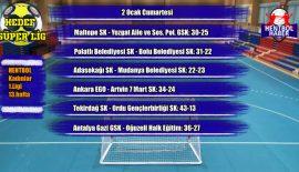 Kadınlar 1.Lig'de haftanın sonuçları ve puan durumu