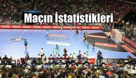 Magdeburg – Beşiktaş Aygaz maçının istatistikleri