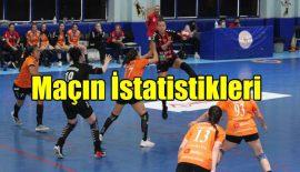 Kastamonu Belediyesi GSK- Yalıkavak SK maçının istatistikleri