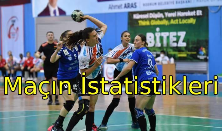 Yalıkavak SK – Konyaaltı Belediyesi SK maçının istatistikleri