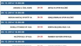 Erkekler Süper Lig 13.hafta tamamlandı